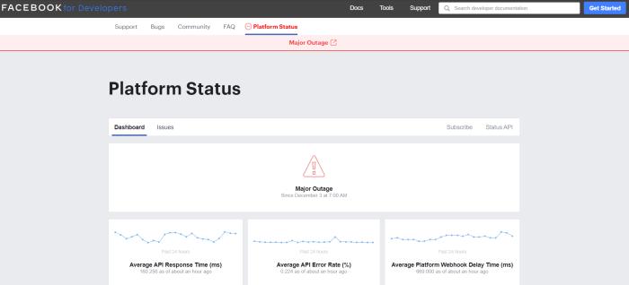 Facebook Platform Status