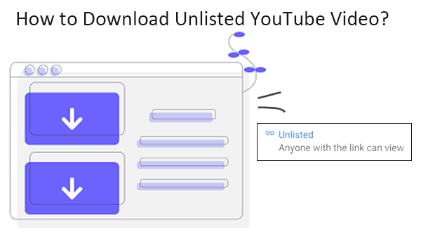 YouTube Private and Unlisted Videos